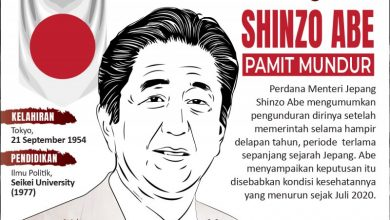 Photo of Shinzo Abe pamit mundur
