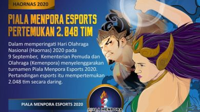 Photo of Piala Menpora Esports pertemukan 2.048 tim