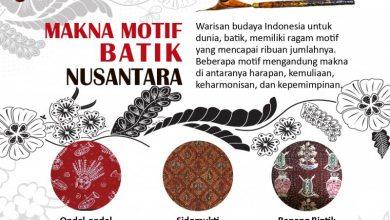 Photo of Makna motif batik nusantara