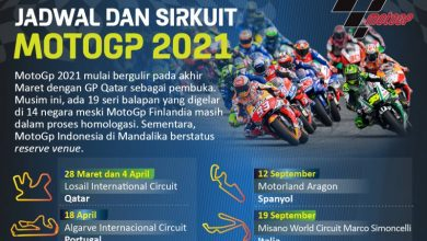 Photo of Jadwal dan sirkuit MotoGP 2021